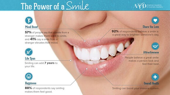 10 Steps to Find the Best Cosmetic Dentist